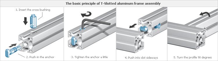 FrameXpert | Custom Industrial Aluminum Furniture